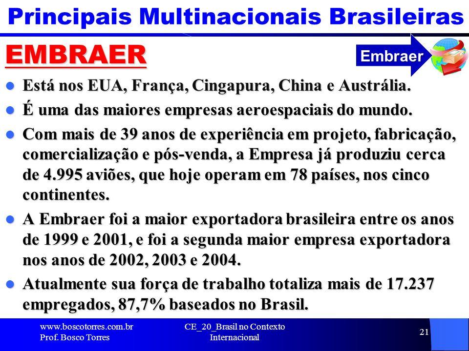 CE_20_Brasil no Contexto Internacional 21 Principais Multinacionais Brasileiras EMBRAER Está nos EUA, França, Cingapura, China e Austrália. Está nos E