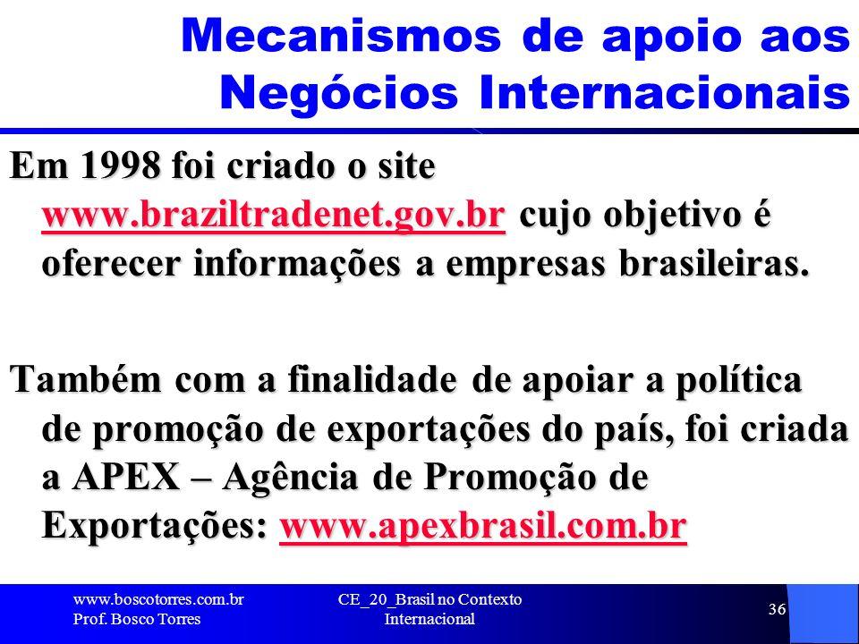 CE_20_Brasil no Contexto Internacional 36 Mecanismos de apoio aos Negócios Internacionais Em 1998 foi criado o site www.braziltradenet.gov.br cujo obj