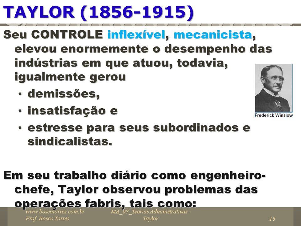 TAYLOR (1856-1915) Seu CONTROLE inflexível, mecanicista, elevou enormemente o desempenho das indústrias em que atuou, todavia, igualmente gerou demiss