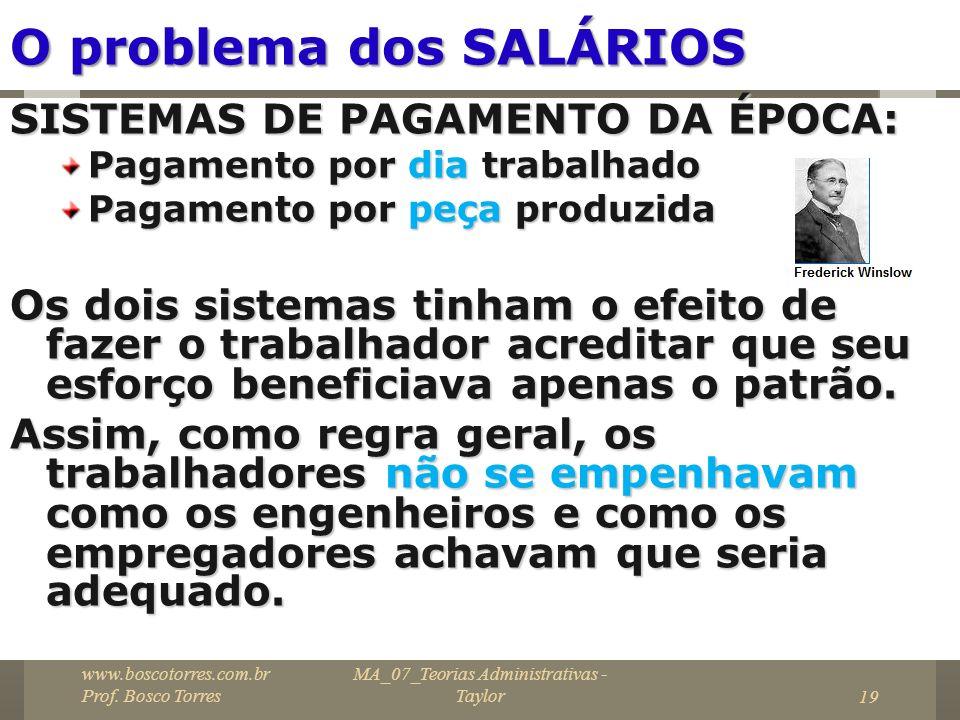 MA_07_Teorias Administrativas - Taylor19 O problema dos SALÁRIOS SISTEMAS DE PAGAMENTO DA ÉPOCA: Pagamento por dia trabalhado Pagamento por peça produ