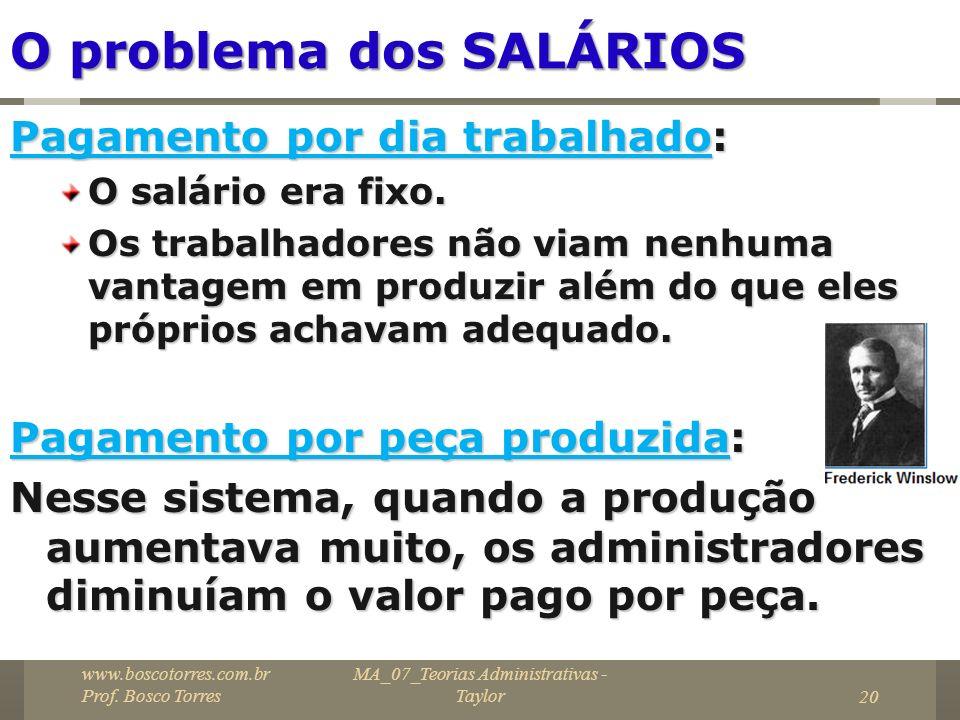 MA_07_Teorias Administrativas - Taylor20 O problema dos SALÁRIOS Pagamento por dia trabalhado: O salário era fixo. Os trabalhadores não viam nenhuma v