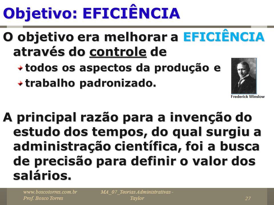MA_07_Teorias Administrativas - Taylor27 Objetivo: EFICIÊNCIA O objetivo era melhorar a EFICIÊNCIA através do controle de todos os aspectos da produçã