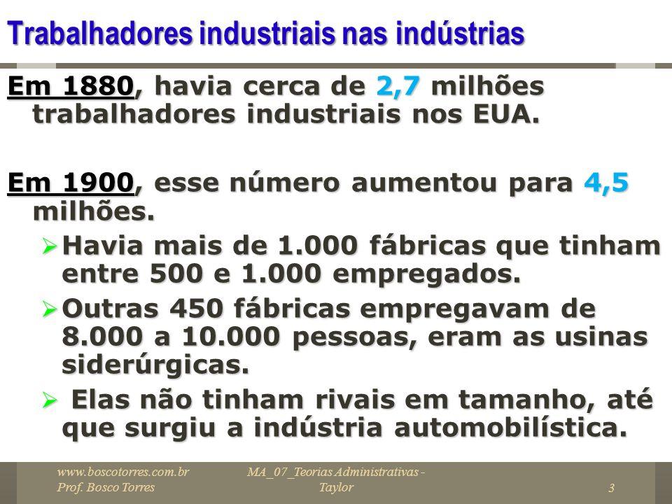 3 Trabalhadores industriais nas indústrias Em 1880, havia cerca de 2,7 milhões trabalhadores industriais nos EUA. Em 1900, esse número aumentou para 4