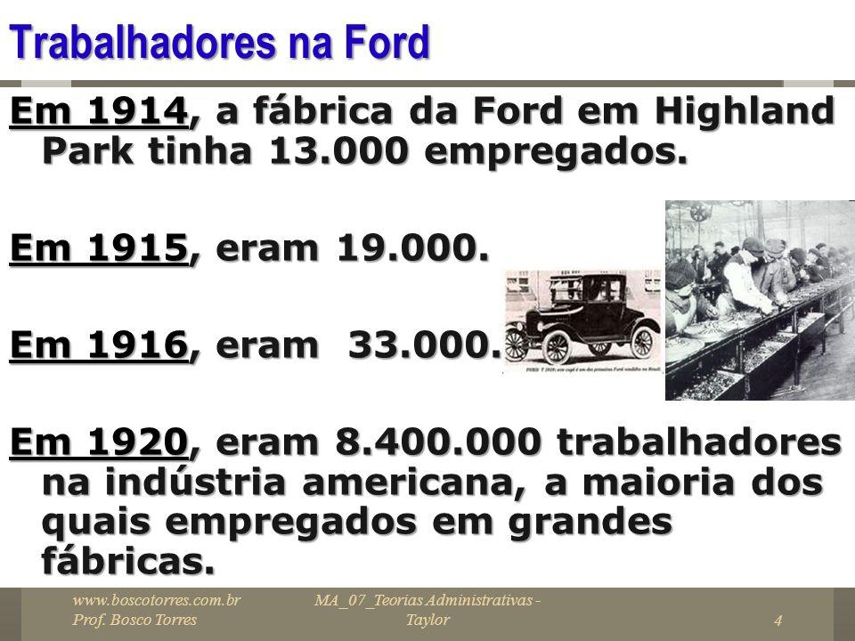 MA_07_Teorias Administrativas - Taylor4 Trabalhadores na Ford Em 1914, a fábrica da Ford em Highland Park tinha 13.000 empregados. Em 1915, eram 19.00