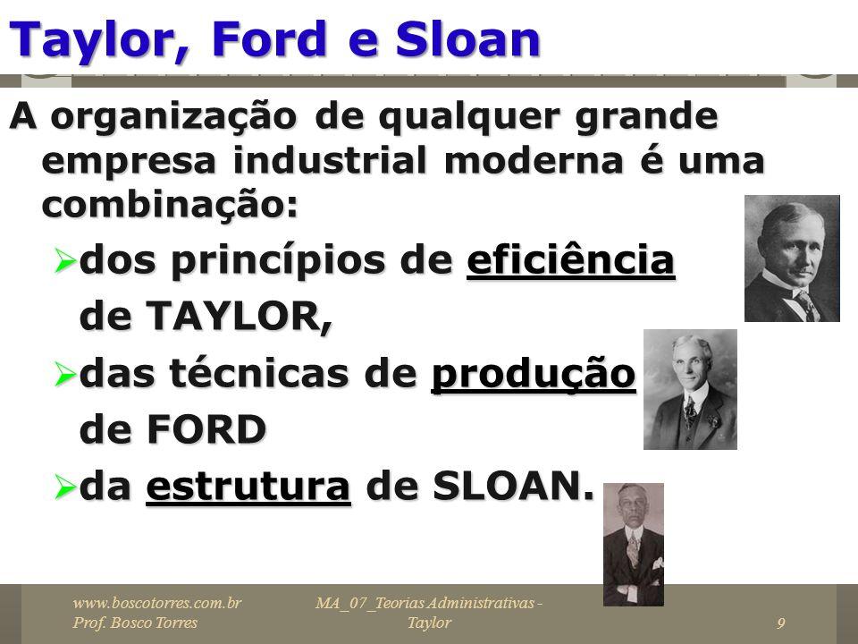 MA_07_Teorias Administrativas - Taylor9 Taylor, Ford e Sloan A organização de qualquer grande empresa industrial moderna é uma combinação: dos princíp