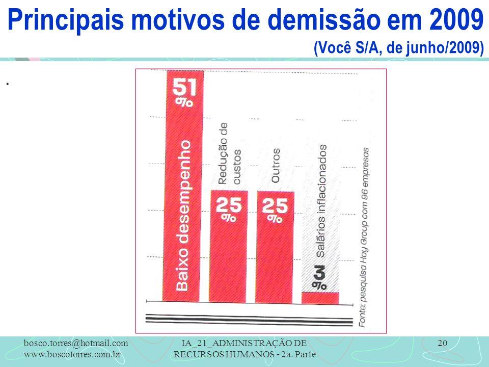 Principais motivos de demissão em 2009 (Você S/A, de junho/2009). bosco.torres@hotmail.com www.boscotorres.com.br IA_21_ADMINISTRAÇÃO DE RECURSOS HUMA