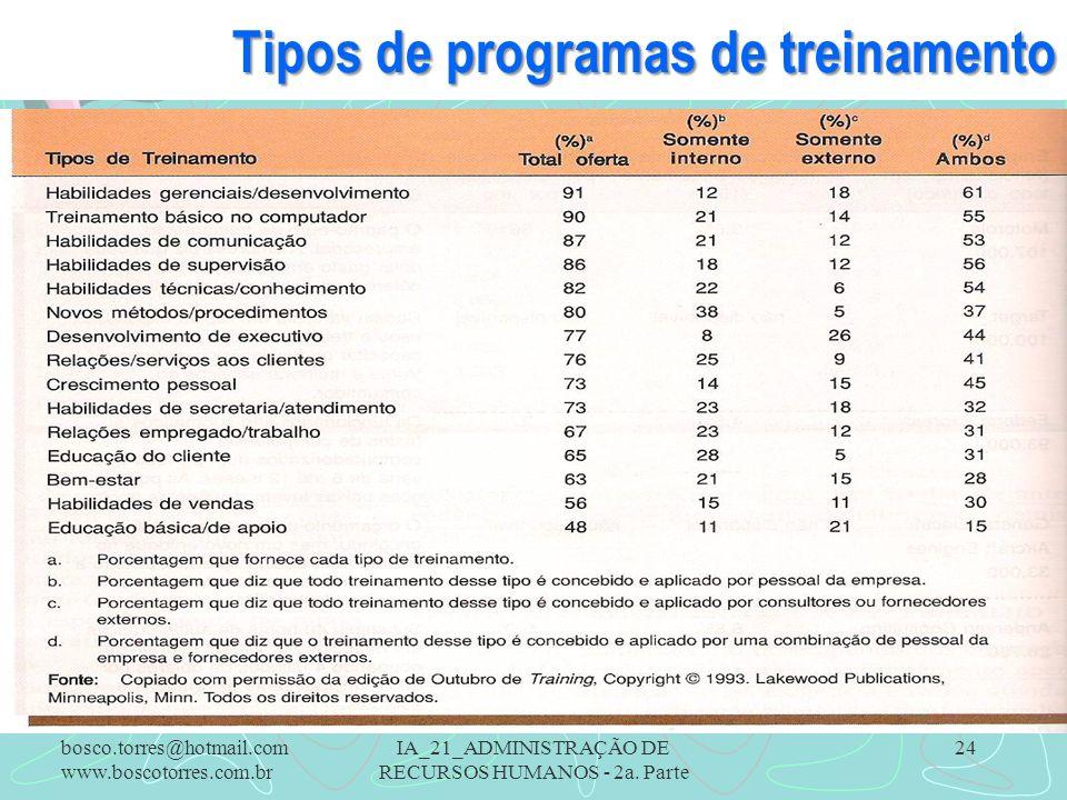 IA_21_ADMINISTRAÇÃO DE RECURSOS HUMANOS - 2a. Parte 24 Tipos de programas de treinamento. bosco.torres@hotmail.com www.boscotorres.com.br