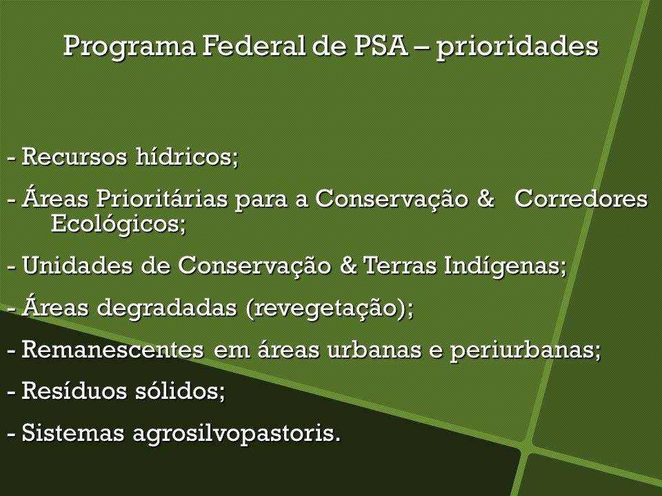 Programa Federal de PSA – prioridades - Recursos hídricos; - Áreas Prioritárias para a Conservação & Corredores Ecológicos; - Unidades de Conservação