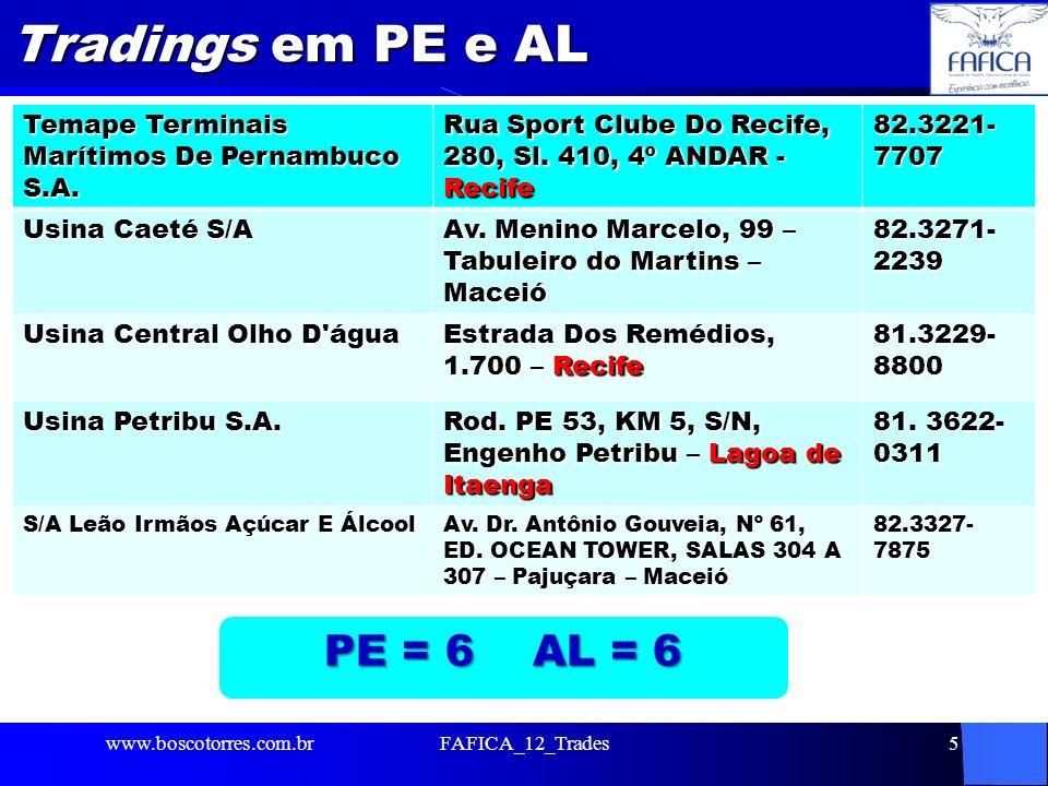 Tradings em PE e AL www.boscotorres.com.brFAFICA_12_Trades5 Temape Terminais Marítimos De Pernambuco S.A. Rua Sport Clube Do Recife, 280, Sl. 410, 4º