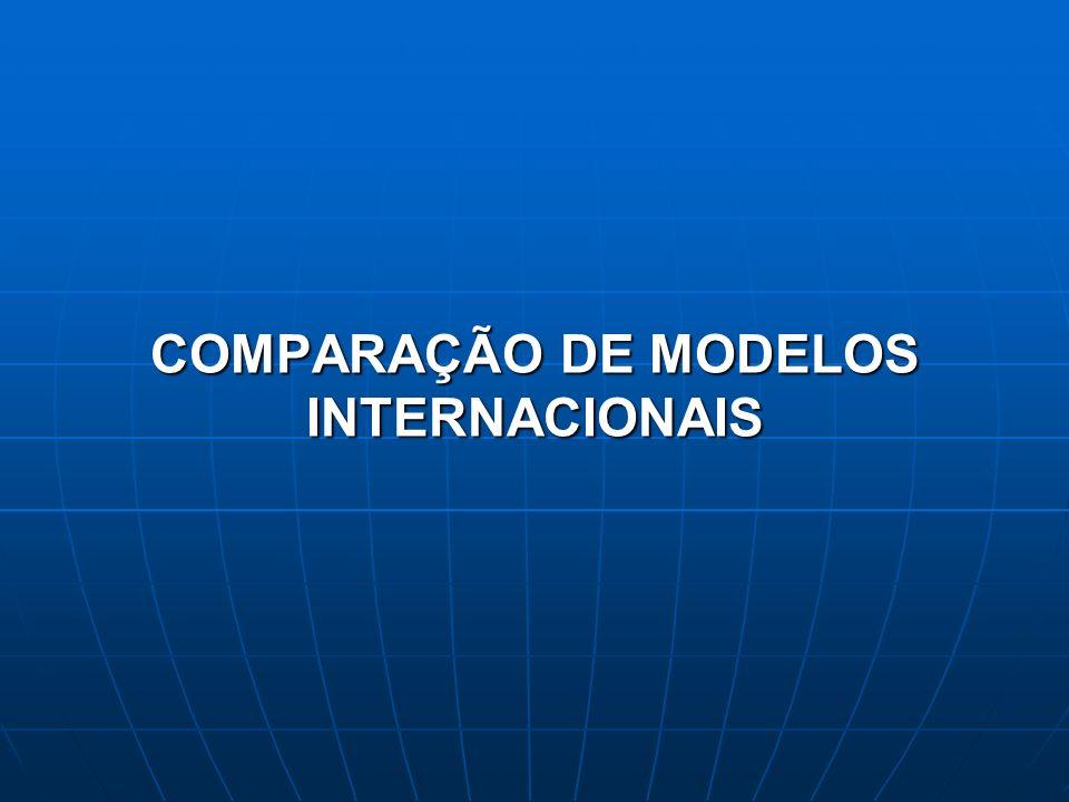 COMPARAÇÃO DE MODELOS INTERNACIONAIS