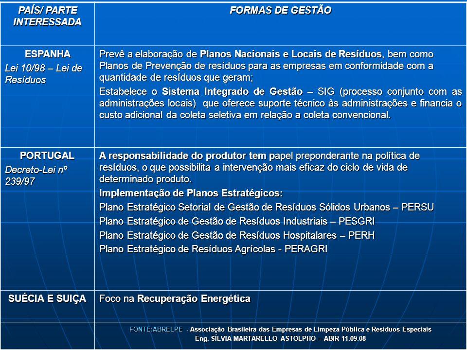 PAÍS/ PARTE INTERESSADA FORMAS DE GESTÃO ESPANHA Lei 10/98 – Lei de Resíduos Prevê a elaboração de Planos Nacionais e Locais de Resíduos, bem como Pla