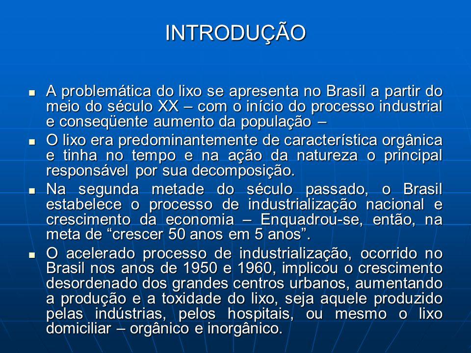 INTRODUÇÃO A problemática do lixo se apresenta no Brasil a partir do meio do século XX – com o início do processo industrial e conseqüente aumento da