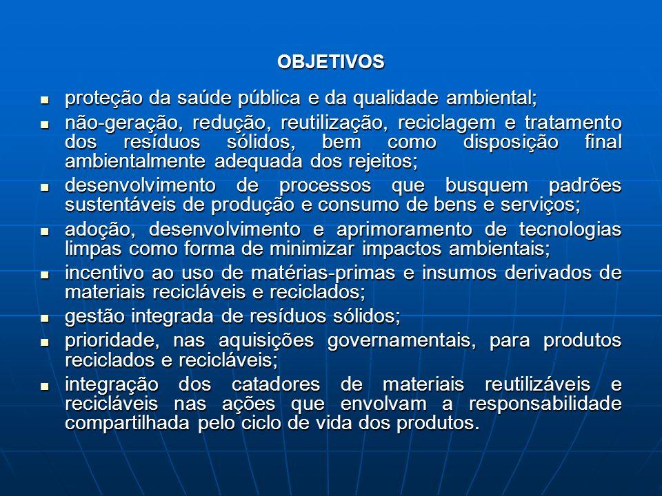 OBJETIVOS proteção da saúde pública e da qualidade ambiental; proteção da saúde pública e da qualidade ambiental; não-geração, redução, reutilização,