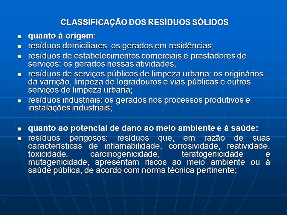 CLASSIFICAÇÃO DOS RESÍDUOS SÓLIDOS CLASSIFICAÇÃO DOS RESÍDUOS SÓLIDOS quanto à origem: quanto à origem: resíduos domiciliares: os gerados em residênci