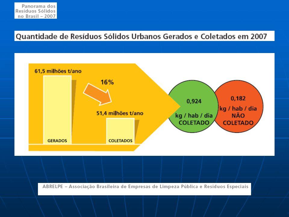 Resíduos – Legislações Estaduais Rio Grande do Sul ( as lei 9.921, de 27.07.1993 – regulamentada pelo Decreto 38.356 de 01.04.1998 – e a lei 10.099, de 07.02.1994); Rio Grande do Sul ( as lei 9.921, de 27.07.1993 – regulamentada pelo Decreto 38.356 de 01.04.1998 – e a lei 10.099, de 07.02.1994); Paraná (lei 12.493 de 22.01.99); Paraná (lei 12.493 de 22.01.99); Pernambuco (lei 12.008, de 01.06.2001 – regulamentada pelo Decreto 23.941 de 11.01.2002) Pernambuco (lei 12.008, de 01.06.2001 – regulamentada pelo Decreto 23.941 de 11.01.2002) Ceará (lei 13.103, de 24.01.2001); Ceará (lei 13.103, de 24.01.2001); Mato Grosso (lei 7.862 de 19.12.2002); Mato Grosso (lei 7.862 de 19.12.2002); Goiás (lei 14.248, de 29.07.2002); Goiás (lei 14.248, de 29.07.2002); Rondônia – (lei 1.145, de 12.12.2002); Rondônia – (lei 1.145, de 12.12.2002); Rio de Janeiro (lei 4.191 de 30.09.2003); Rio de Janeiro (lei 4.191 de 30.09.2003); Santa Catarina - (lei 13.557/2005); Santa Catarina - (lei 13.557/2005); São Paulo São Paulo (lei 12.300 de 16.03.2006); Minas Gerais Minas Gerais (lei 18.031 de 12.01.2009).