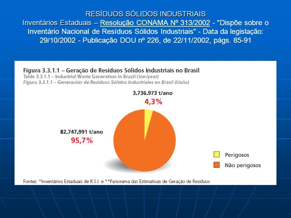 Relatório preliminar do Grupo de Trabalho Parlamentar de Resíduos Sólidos.