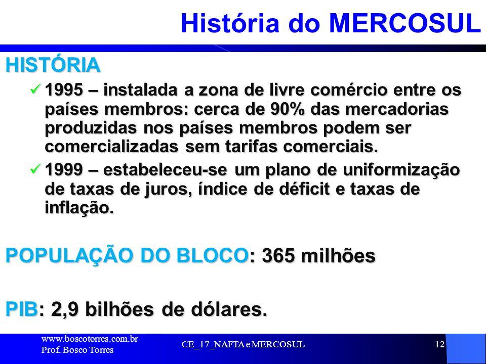 CE_17_NAFTA e MERCOSUL12 História do MERCOSUL HISTÓRIA 1995 – instalada a zona de livre comércio entre os países membros: cerca de 90% das mercadorias