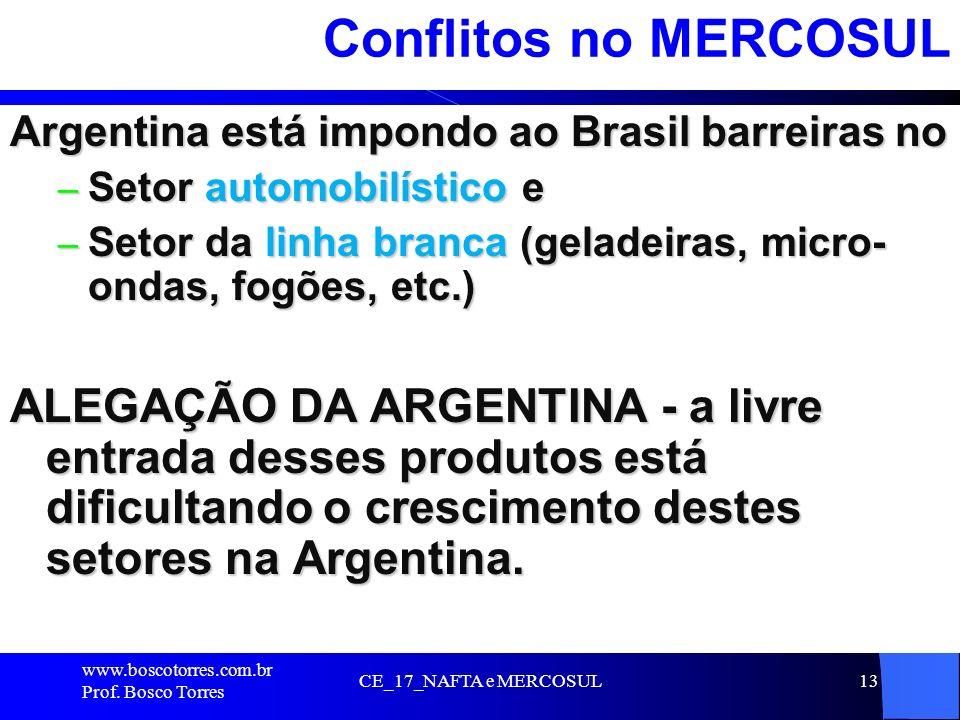 CE_17_NAFTA e MERCOSUL13 Conflitos no MERCOSUL Argentina está impondo ao Brasil barreiras no – Setor automobilístico e – Setor da linha branca (gelade