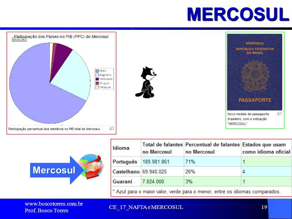 MERCOSUL. www.boscotorres.com.br Prof. Bosco Torres CE_17_NAFTA e MERCOSUL19 Mercosul