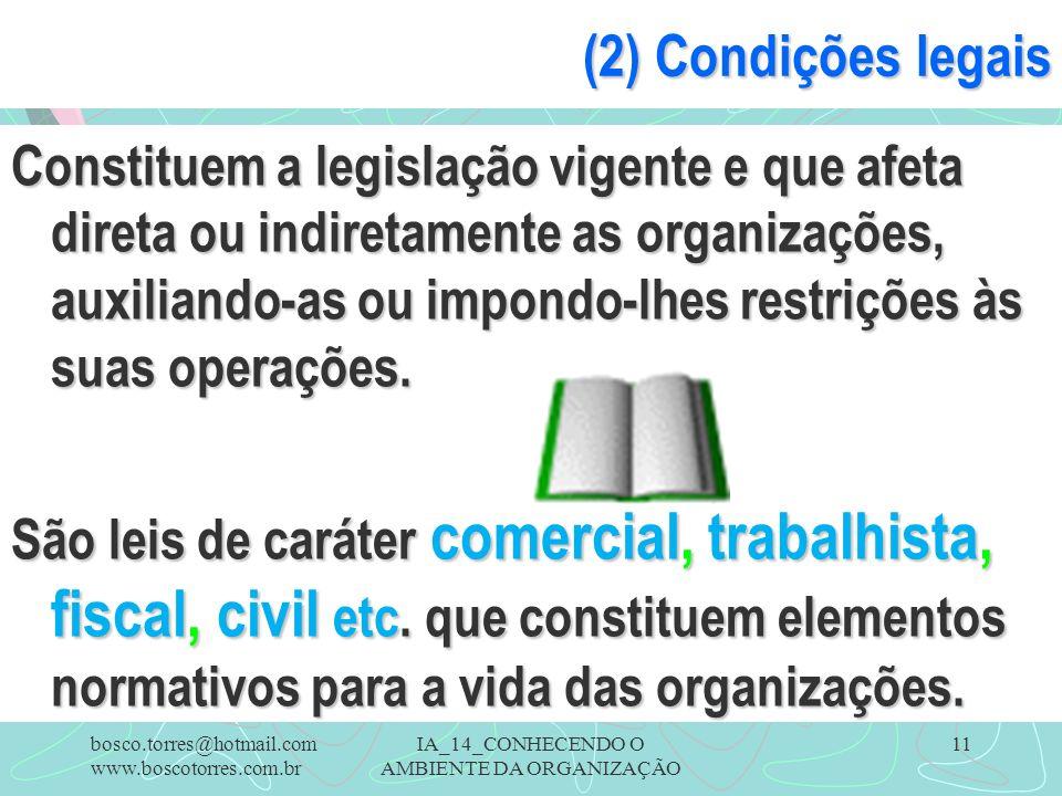 IA_14_CONHECENDO O AMBIENTE DA ORGANIZAÇÃO 11 (2) Condições legais Constituem a legislação vigente e que afeta direta ou indiretamente as organizações