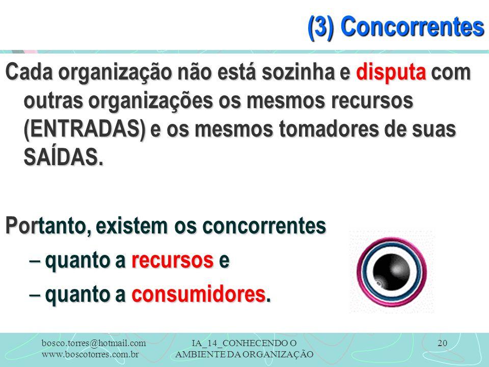 IA_14_CONHECENDO O AMBIENTE DA ORGANIZAÇÃO 20 (3) Concorrentes Cada organização não está sozinha e disputa com outras organizações os mesmos recursos