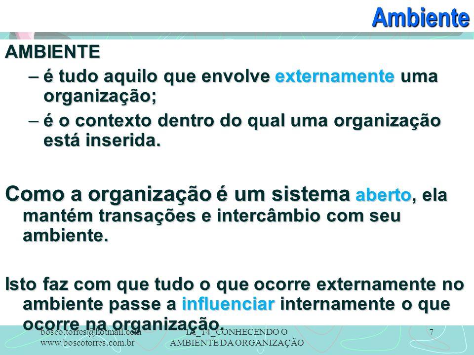 IA_14_CONHECENDO O AMBIENTE DA ORGANIZAÇÃO 7AmbienteAMBIENTE –é tudo aquilo que envolve externamente uma organização; –é o contexto dentro do qual uma