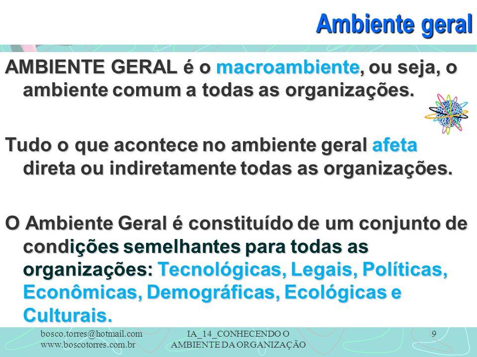 IA_14_CONHECENDO O AMBIENTE DA ORGANIZAÇÃO 9 Ambiente geral AMBIENTE GERAL é o macroambiente, ou seja, o ambiente comum a todas as organizações. Tudo