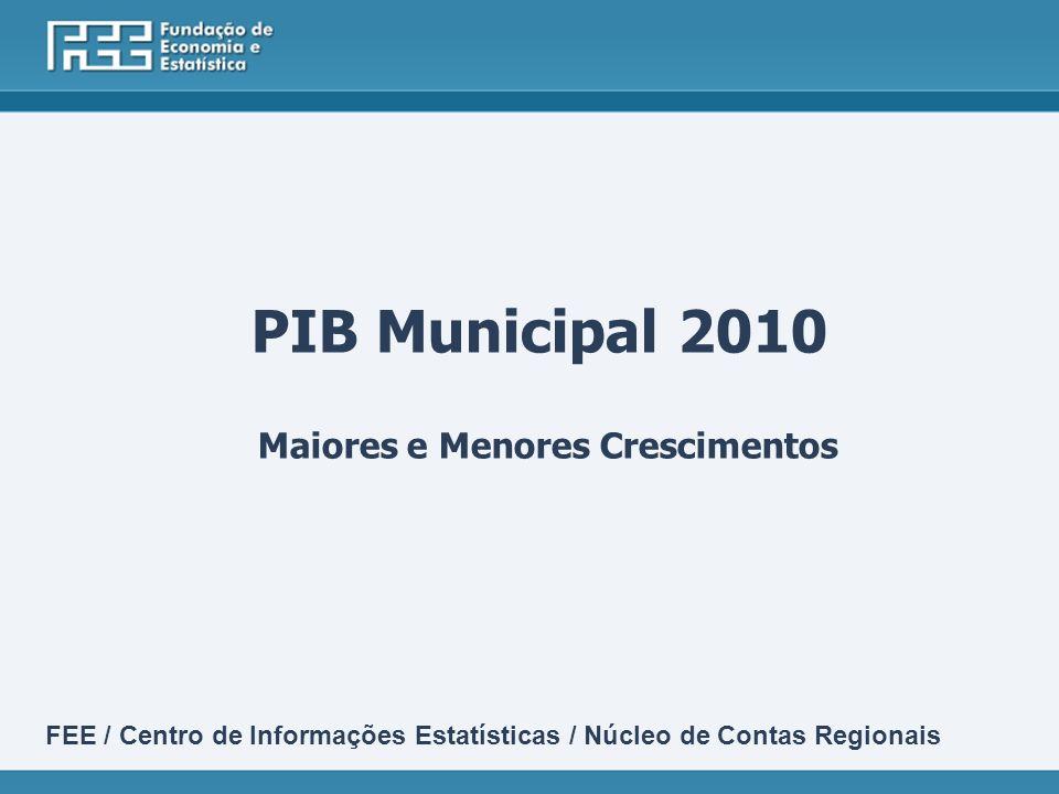 PIB Municipal 2010 Maiores e Menores Crescimentos FEE / Centro de Informações Estatísticas / Núcleo de Contas Regionais