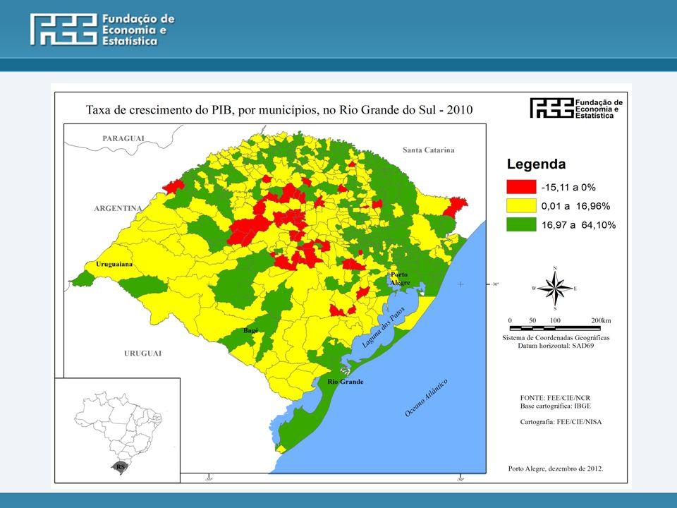Principal atividade o Agropecuária: 84 (16,94%) o Indústria: 37 (7,46%) o Serviços: 375 (75,60%) Crescimento acima da média do RS: 223 (44,96%) Crescimento abaixo da média do RS: 273 (55,04%) Variação negativa no PIB: 40 (8,06%) Estatísticas dos municípios do RS em 2010: