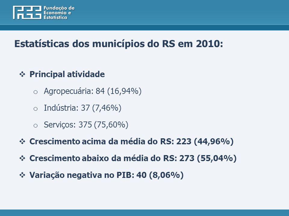 PIB Municipal 2010 Destaques FEE / Centro de Informações Estatísticas / Núcleo de Contas Regionais
