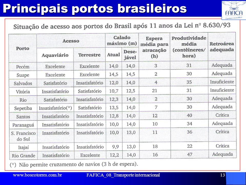 Principais portos brasileiros. www.boscotorres.com.brFAFICA_08_Transporte internacional13