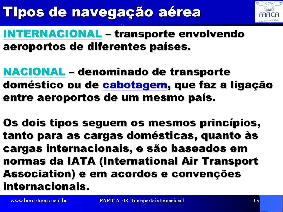 Tipos de navegação aérea INTERNACIONAL – transporte envolvendo aeroportos de diferentes países. NACIONAL – denominado de transporte doméstico ou de ca