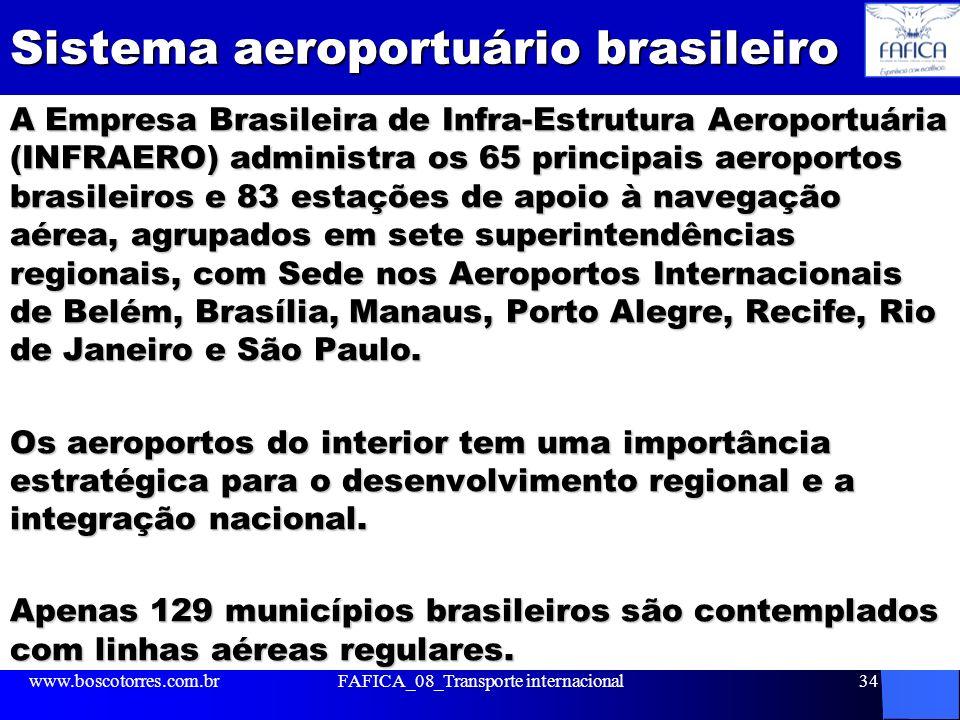 Sistema aeroportuário brasileiro A Empresa Brasileira de Infra-Estrutura Aeroportuária (INFRAERO) administra os 65 principais aeroportos brasileiros e