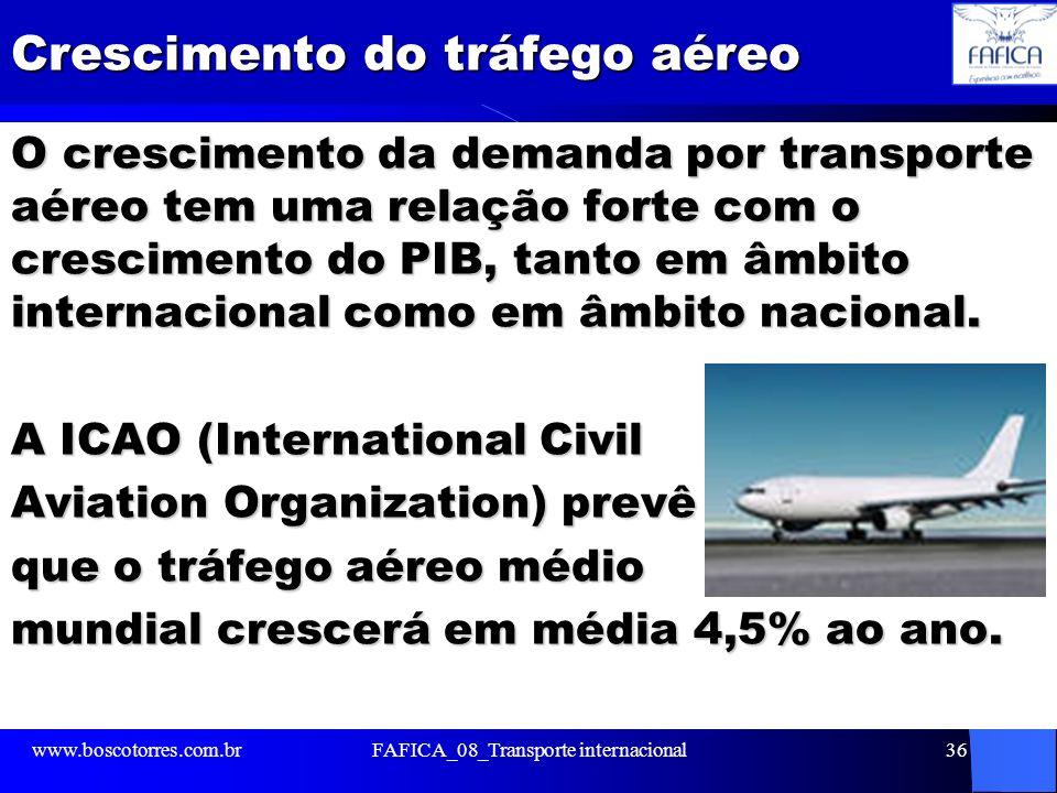 Crescimento do tráfego aéreo O crescimento da demanda por transporte aéreo tem uma relação forte com o crescimento do PIB, tanto em âmbito internacion