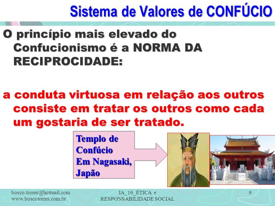 Sistema de Valores de CONFÚCIO O princípio mais elevado do Confucionismo é a NORMA DA RECIPROCIDADE: a conduta virtuosa em relação aos outros consiste