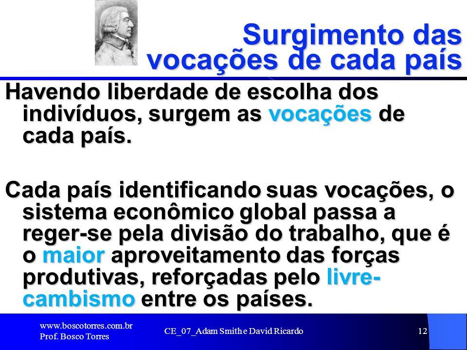 CE_07_Adam Smith e David Ricardo12 Surgimento das vocações de cada país Havendo liberdade de escolha dos indivíduos, surgem as vocações de cada país.