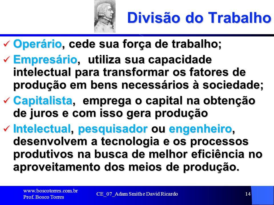 CE_07_Adam Smith e David Ricardo14 Divisão do Trabalho Operário, cede sua força de trabalho; Operário, cede sua força de trabalho; Empresário, utiliza