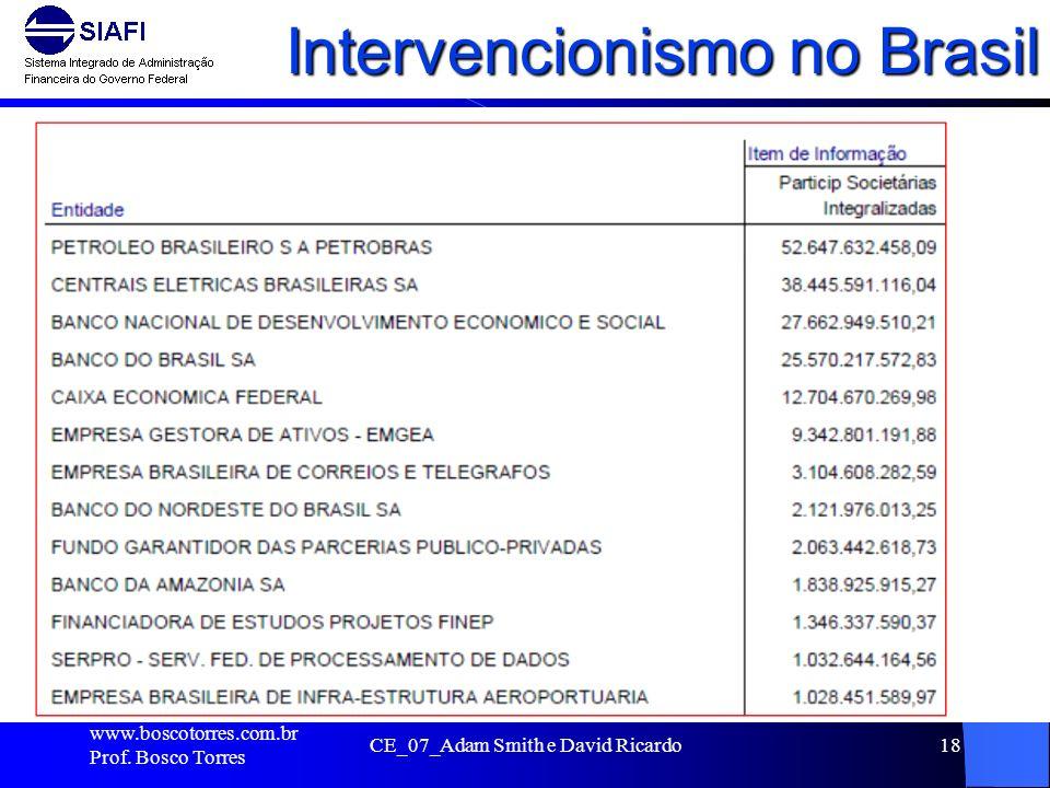 Intervencionismo no Brasil. www.boscotorres.com.br Prof. Bosco Torres CE_07_Adam Smith e David Ricardo18