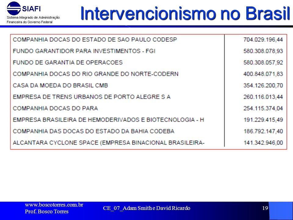 Intervencionismo no Brasil. www.boscotorres.com.br Prof. Bosco Torres CE_07_Adam Smith e David Ricardo19
