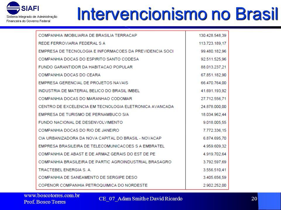 Intervencionismo no Brasil. www.boscotorres.com.br Prof. Bosco Torres CE_07_Adam Smith e David Ricardo20