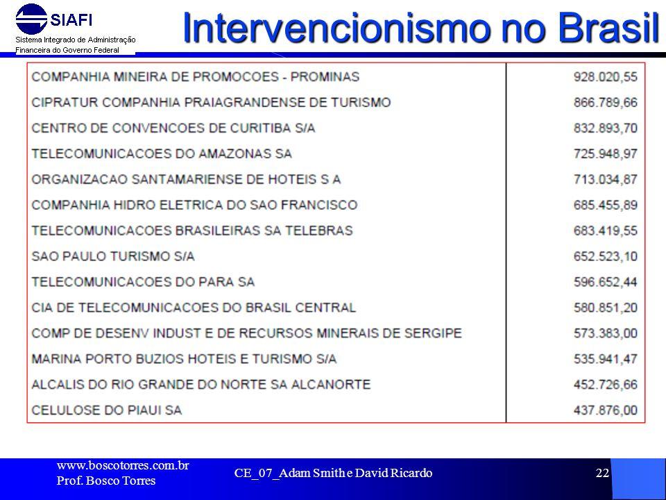 Intervencionismo no Brasil. www.boscotorres.com.br Prof. Bosco Torres CE_07_Adam Smith e David Ricardo22
