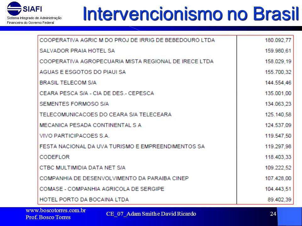 Intervencionismo no Brasil. www.boscotorres.com.br Prof. Bosco Torres CE_07_Adam Smith e David Ricardo24