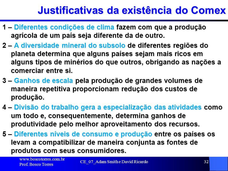 CE_07_Adam Smith e David Ricardo32 Justificativas da existência do Comex 1 – Diferentes condições de clima fazem com que a produção agrícola de um paí
