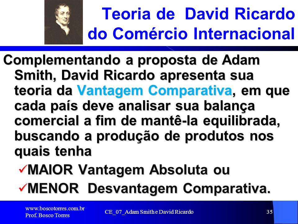 CE_07_Adam Smith e David Ricardo35 Teoria de David Ricardo do Comércio Internacional Complementando a proposta de Adam Smith, David Ricardo apresenta