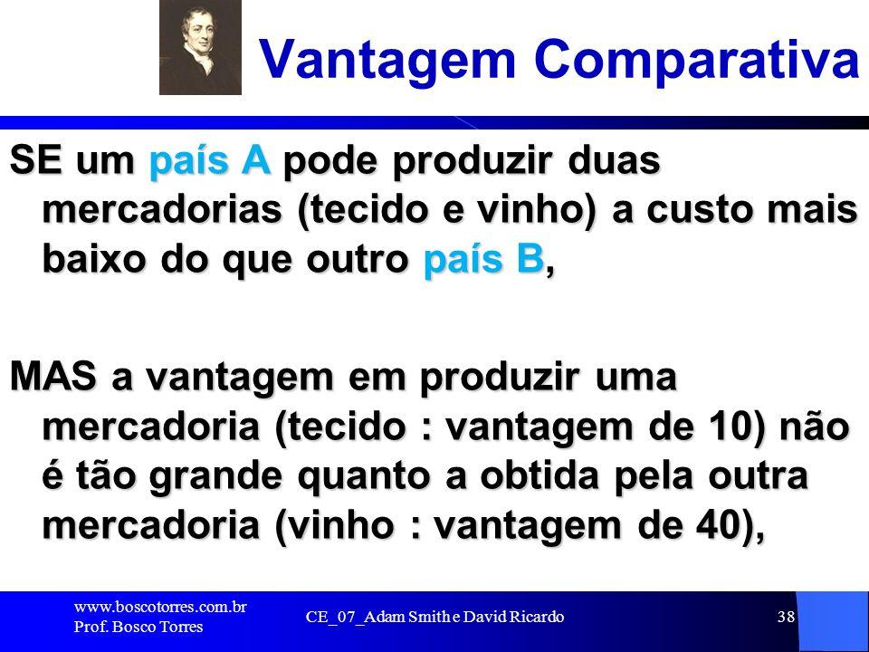 CE_07_Adam Smith e David Ricardo38 Vantagem Comparativa SE um país A pode produzir duas mercadorias (tecido e vinho) a custo mais baixo do que outro p