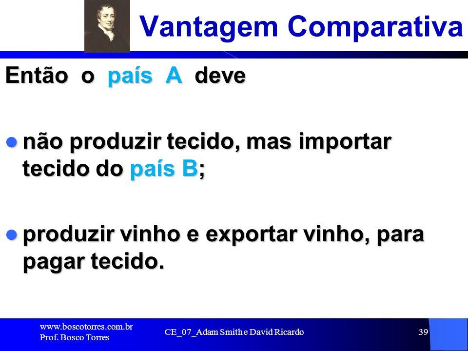 CE_07_Adam Smith e David Ricardo39 Vantagem Comparativa Então o país A deve não produzir tecido, mas importar tecido do país B; não produzir tecido, m