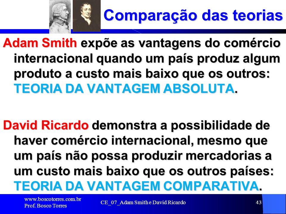 CE_07_Adam Smith e David Ricardo43 Comparação das teorias Adam Smith expõe as vantagens do comércio internacional quando um país produz algum produto