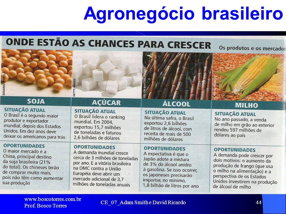 CE_07_Adam Smith e David Ricardo44 Agronegócio brasileiro. www.boscotorres.com.br Prof. Bosco Torres