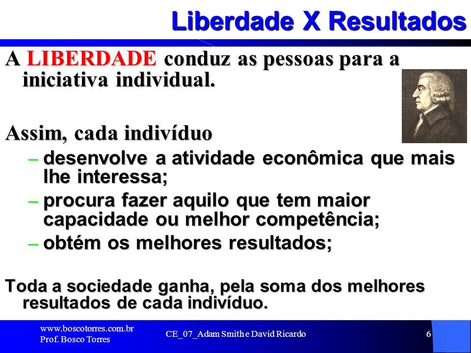 6 Liberdade X Resultados A LIBERDADE conduz as pessoas para a iniciativa individual. Assim, cada indivíduo – desenvolve a atividade econômica que mais