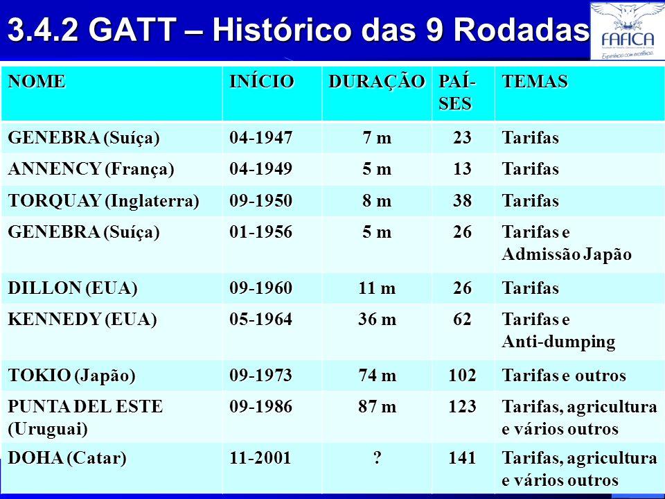 3.4.2 GATT – Histórico das 9 Rodadas.. www.boscotorres.com.brFAFICA_03_GATT21NOMEINÍCIODURAÇÃO PAÍ- SES TEMAS GENEBRA (Suíça) 04-1947 7 m 23Tarifas AN